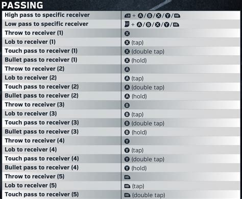 Madden NFL 18 Xbox One Game Controls > MGW: Game Cheats