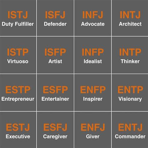 Your Free Personality Test - Scientifically Reliable