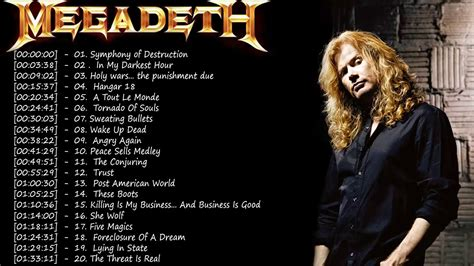 Megadeth Greatest Hits || Best Songs Of Megadeth - YouTube